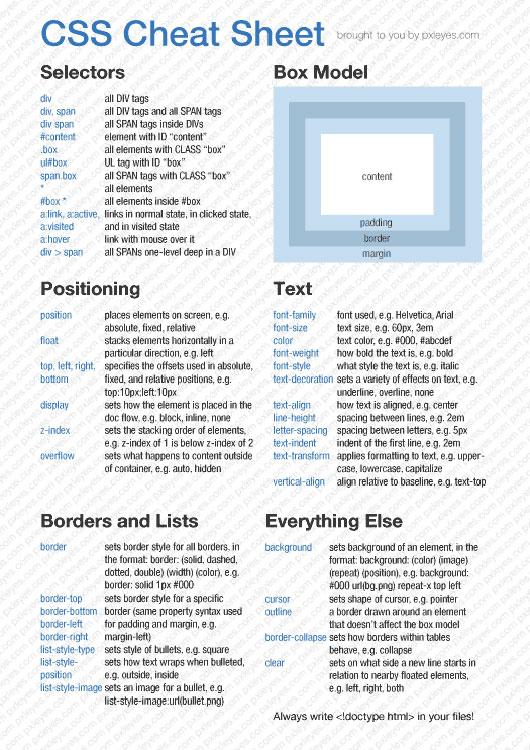 免费的 HTML5, CSS3 和 jQuery 查速表(Cheat Sheets)