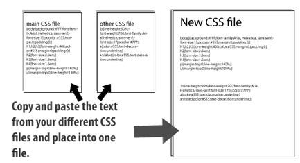 Web前端优化最佳实践及工具集锦