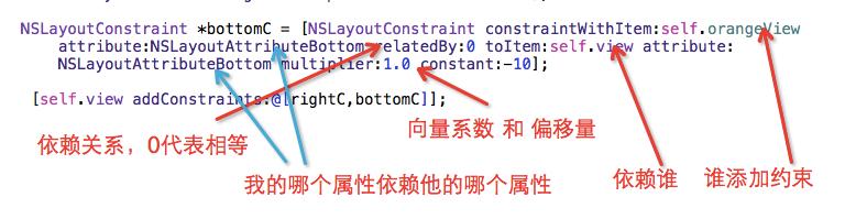 iOS自动布局高级用法及纯手码约束写法