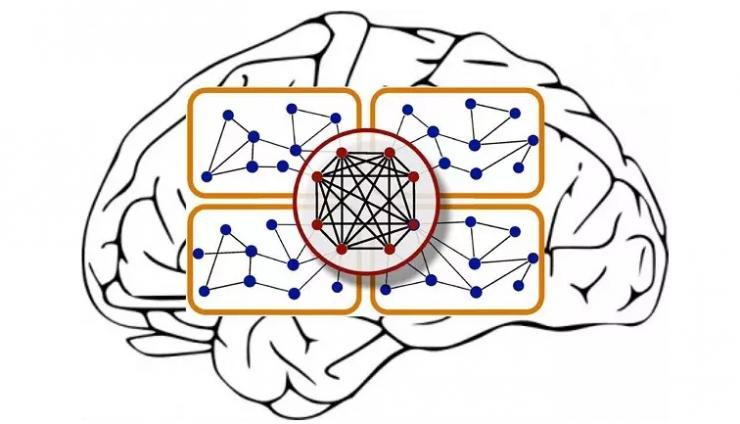 未来的人工智能,最热门的技术趋势是什么?