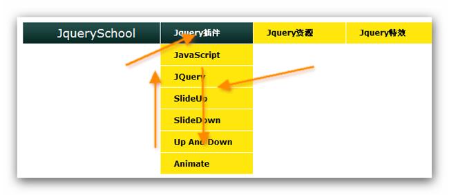 一款带动画效果的二级导航菜单Jquery特效