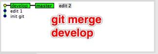 一个成功的Git分支模型