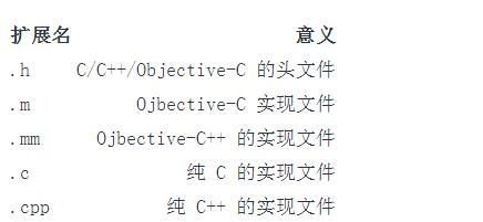 Objective-C 编码建议