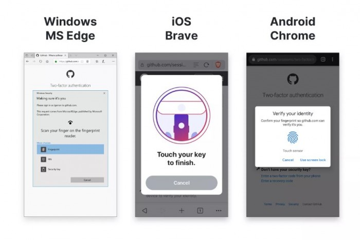 GitHub-2FA-security-keys.jpg