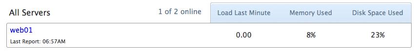 【实战】五个Docker监控工具的对比