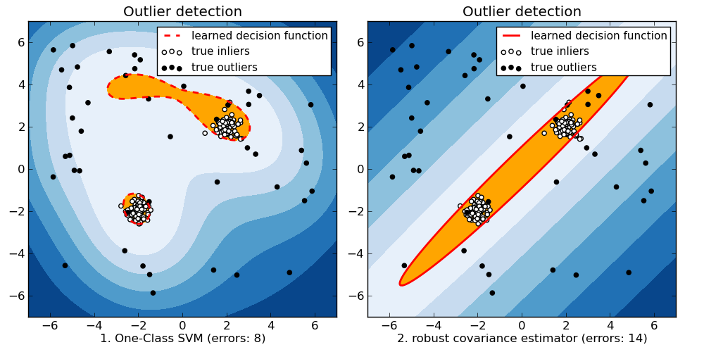 plot_outlier_detection_3.png