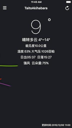 iOS天气类应用。(An iOS App of Weather)