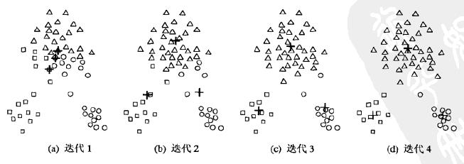 数据挖掘-聚类-K-means算法Java实现