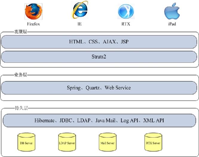 技术架构图.png