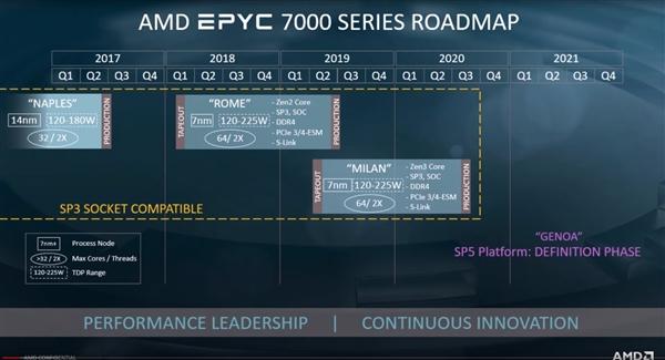 AMD 为 Linux 内核添加 Zen 3 代码:今年四季度登场