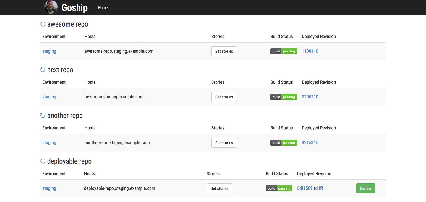 一个golang写的部署GitHub上最新代码到服务器上的小工具:GoShip