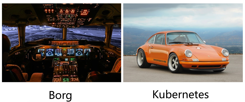 Borg和Kubernetes有什么不同?未来的云需要什么?