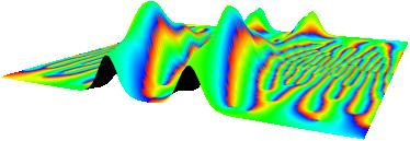 Python的图形软件包,PyX 0.12