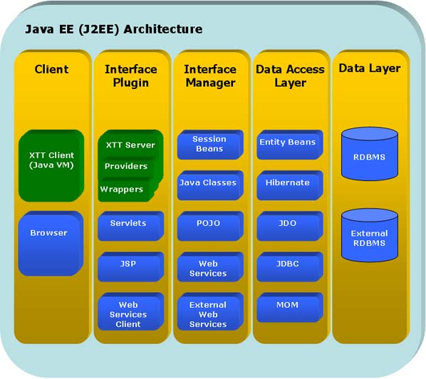 Java系统程序员修炼之道