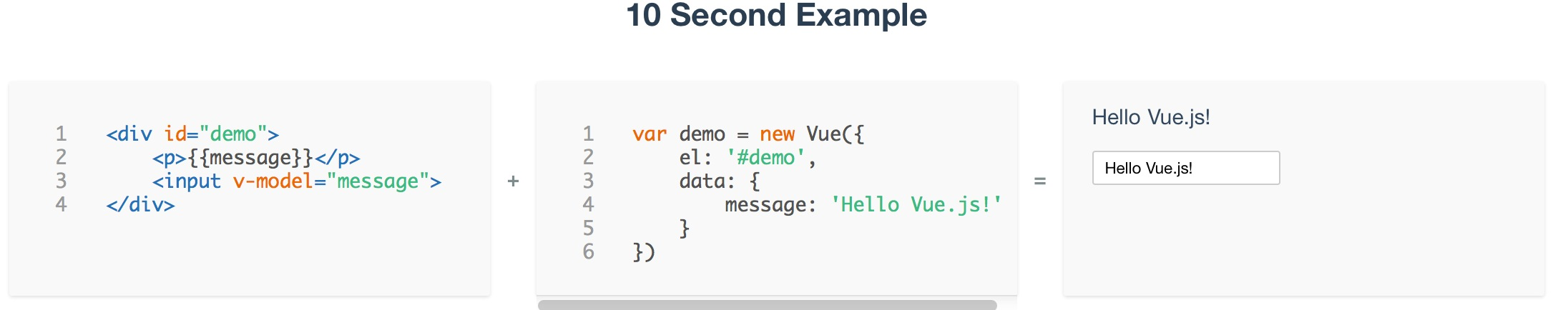 Vue.js 0.12.8 发布,轻量级 JavaScript 库