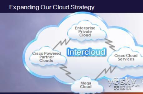 思科拟投资10亿美元构建全球性云计算网络