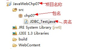 JDBC连接MySQL数据库及示例