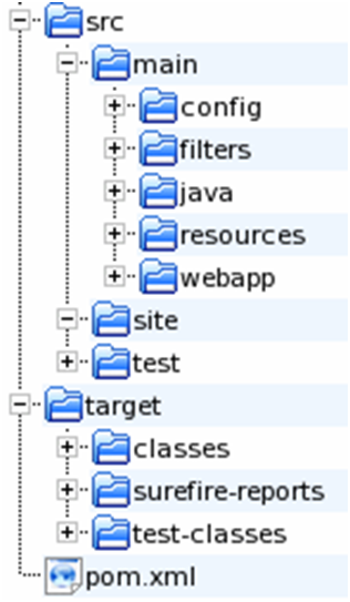 软件架构的一致性