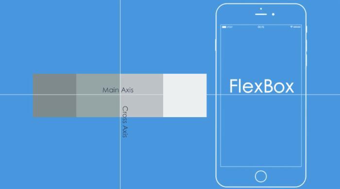 移动端开发小记 - Flexbox
