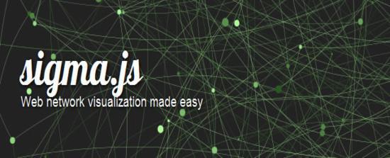30个最棒的JavaScript库和工具