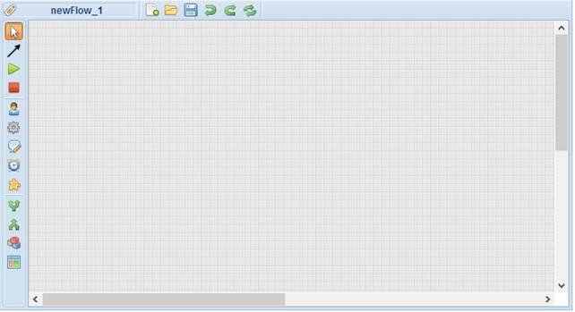 WEB在线流程图设计器:GOOFLOW