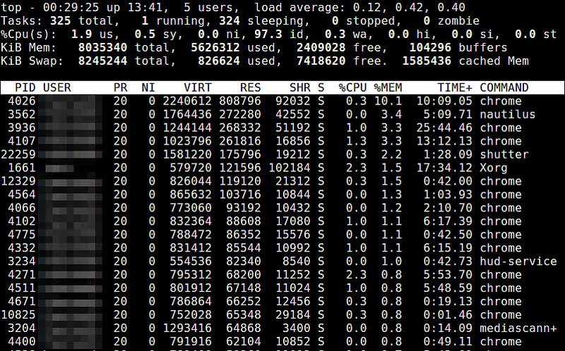 Linux下查看内存使用情况方法总结