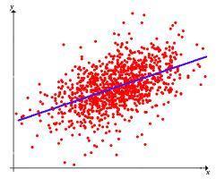 [Machine Learning] 机器学习常见算法分类汇总