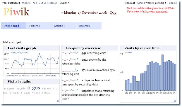 免费开源的网站分析软件,Piwik 2.0