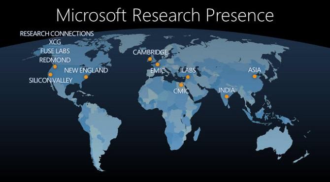 无线开发者福音:微软研究院软件无线电项目Sora正式开源