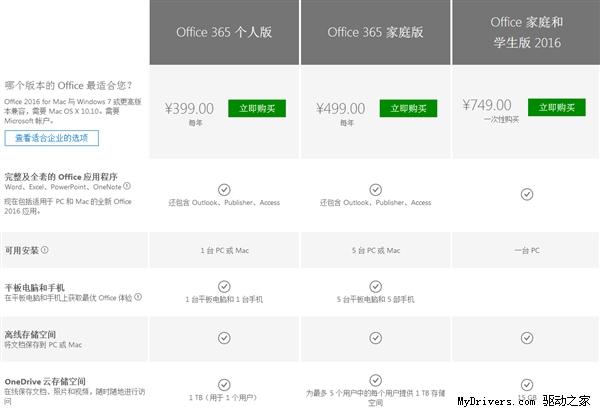 Office 2016 正式发布!新功能眼花缭乱