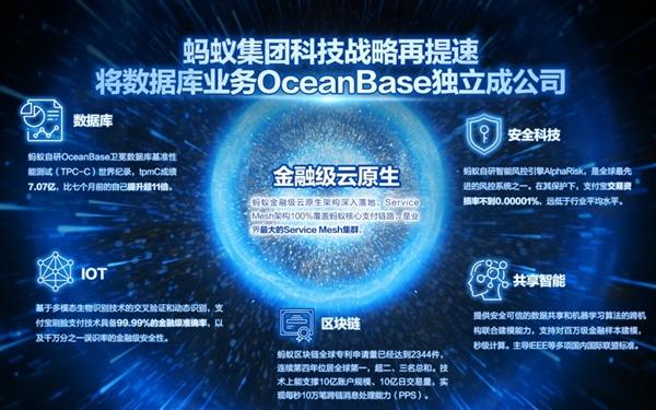 打破 Oracle 垄断!支付宝 OceanBase 独立:年内将发布重大版本升级