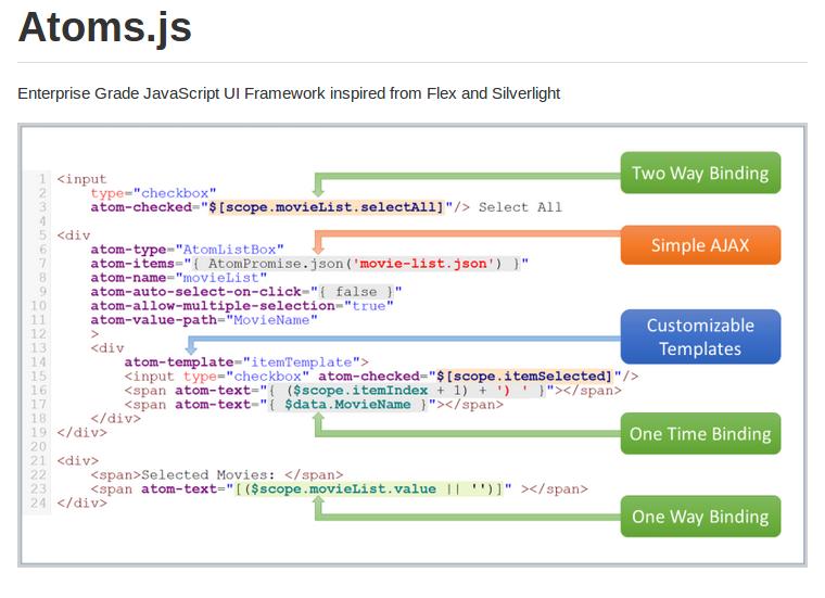为编码大师准备的20个最好的JavaScript框架