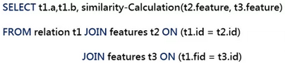 Spark在腾讯数据仓库TDW的应用