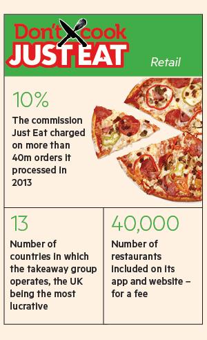 2014年行业颠覆者大盘点:阿里巴巴、uber榜上有名