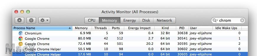 Mac 版64位 Chrome 浏览器进入 Canary 和 Dev 分支