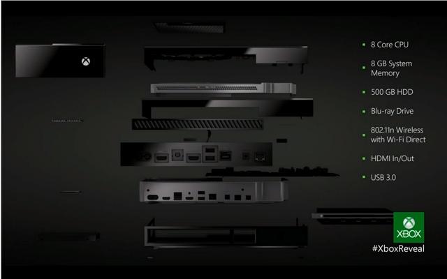 微软下一代 Xbox 宣布:Xbox One