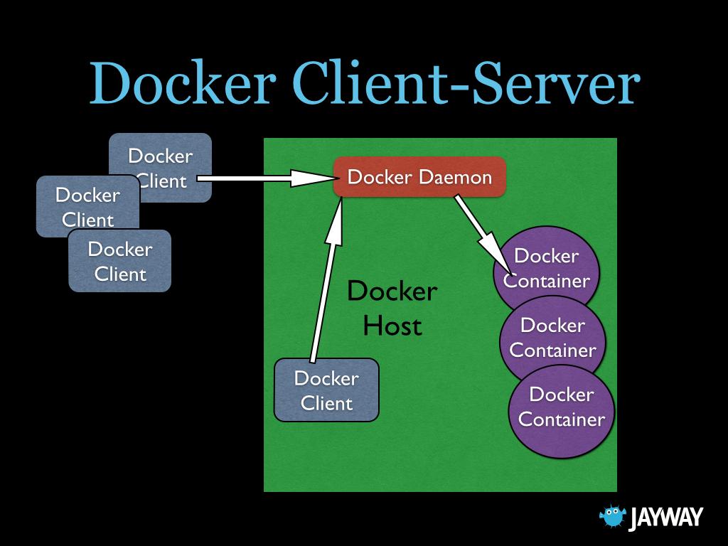 一篇文章让你读懂Docker