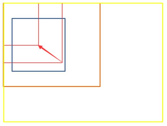 JavaScript裁剪图片不变形的实现方法