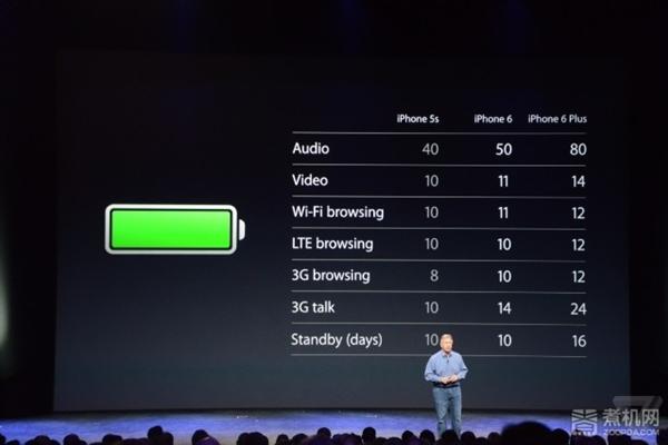 iPhone 6真的不拼硬件吗?A8处理器解析