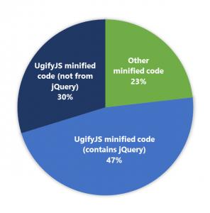 在 Microsoft Edge 提供快速的 JavaScript 性能