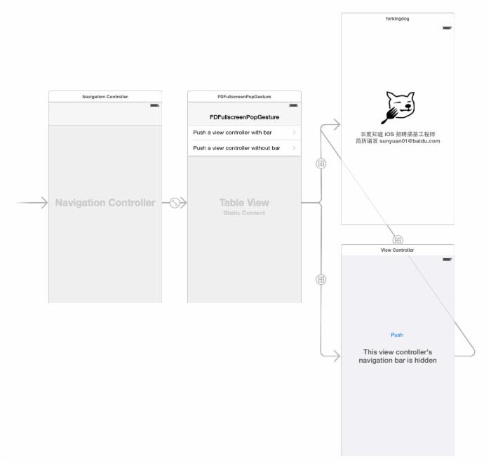 iOS一个丝滑的全屏滑动返回手势