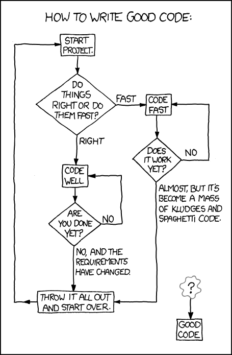让你的软件永生的7个规则