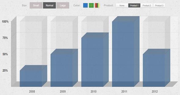10个经典实用的HTML5图表动画应用