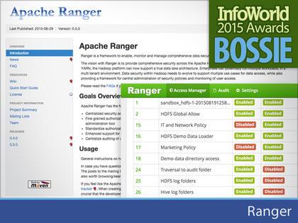 2015 Bossie评选:最佳开源大数据工具