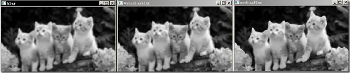 OpenCV成长之路(7):图像滤波