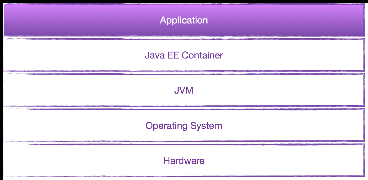 in-container.png