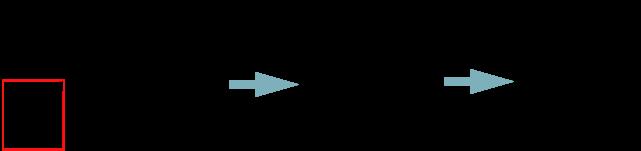 Hive SQL 编译过程详解