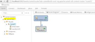 在 Java EE 组件中使用 Camel Routes