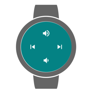 Android音乐播放器App:android-UniversalMusicPlayer