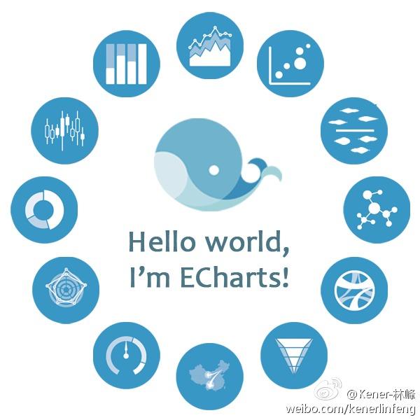 ECharts 首席客服 @Kener-林峰 的